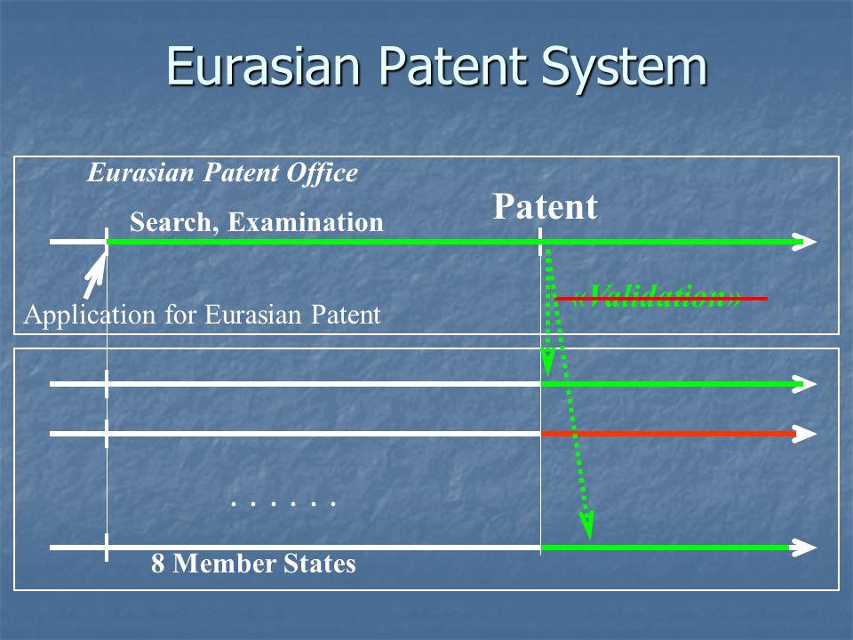 Eurasian Patent System