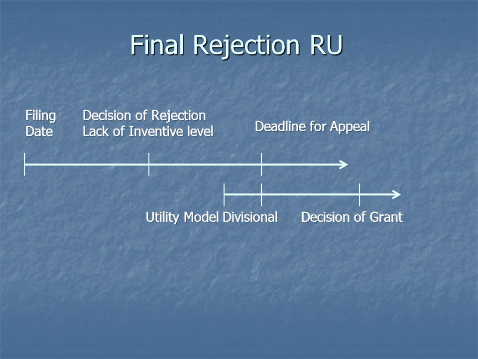 Final Rejection RU Filing Date Decision of Rejection