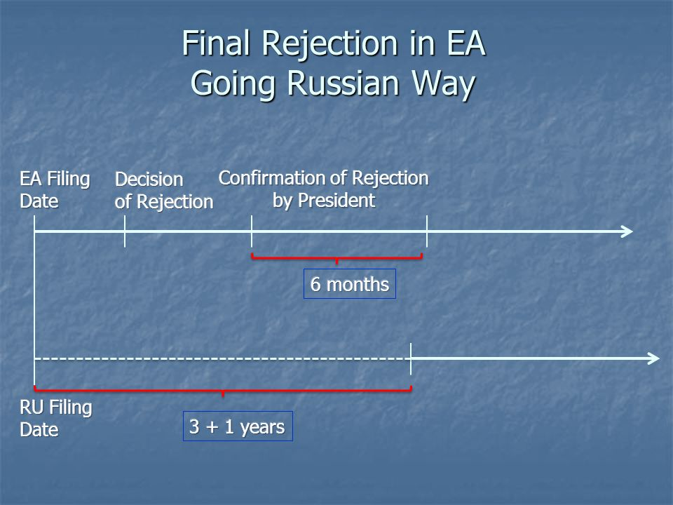 Final Rejection in EA Going Russian Way