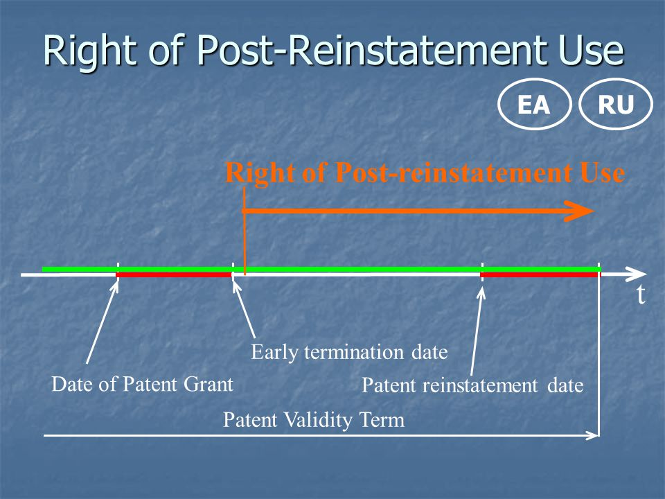 Right of Post-Reinstatement Use