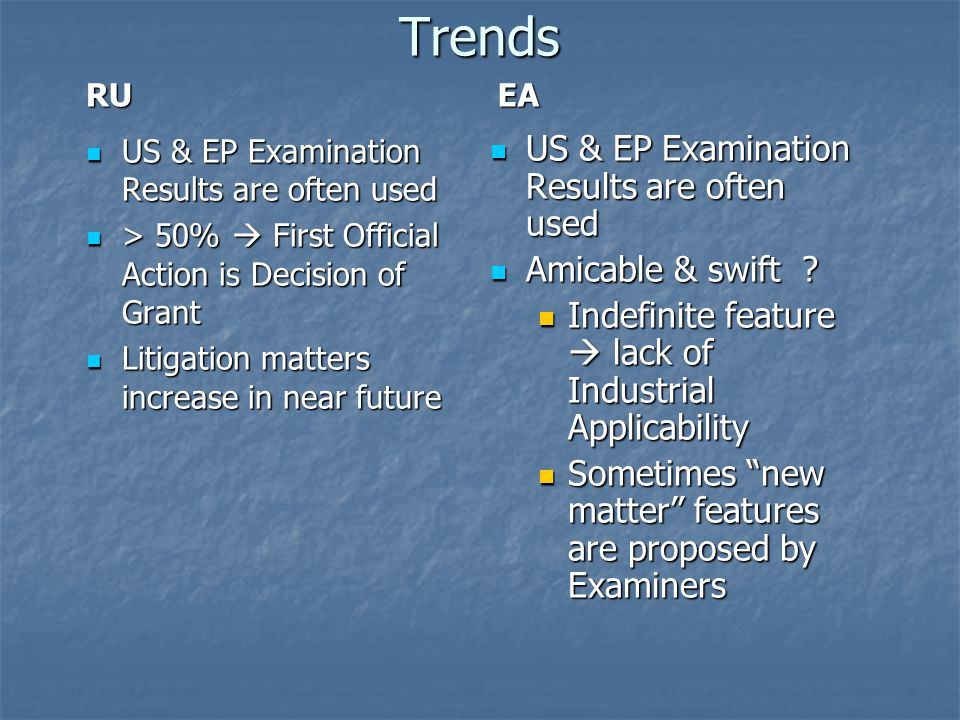 Trends US & EP Examination Results are often used Amicable & swift