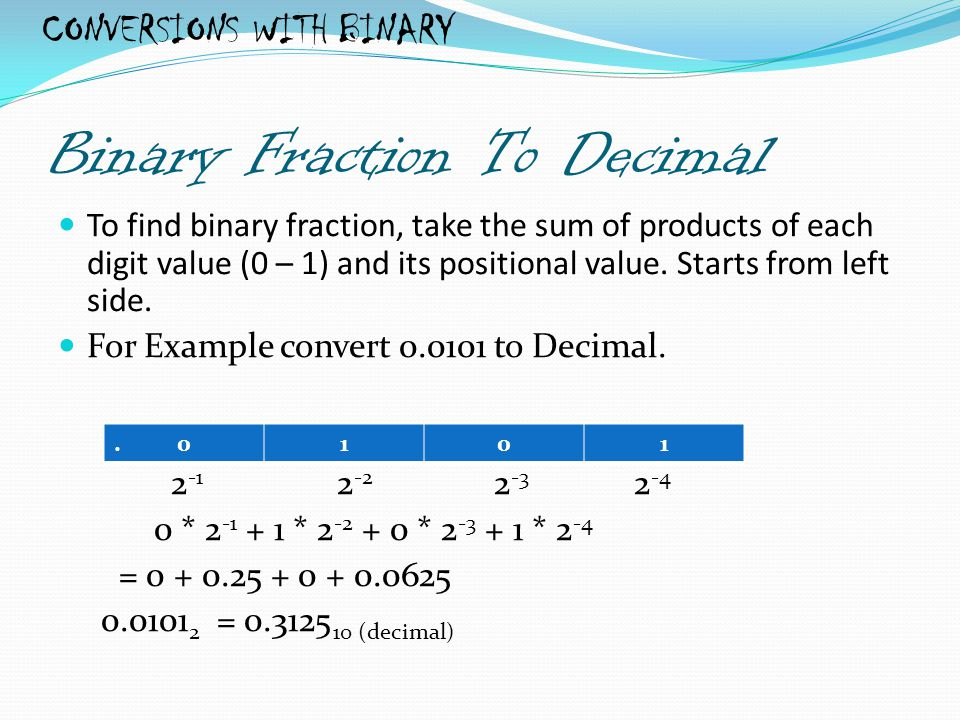 Binary Fraction To Decimal