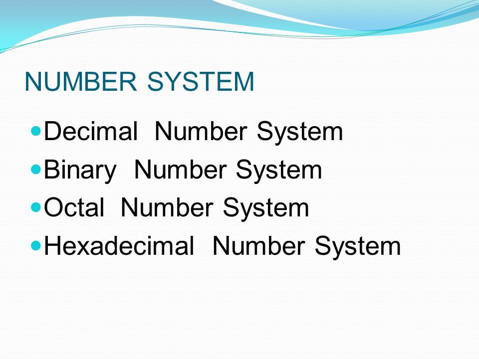 NUMBER SYSTEM Decimal Number System. Binary Number System.