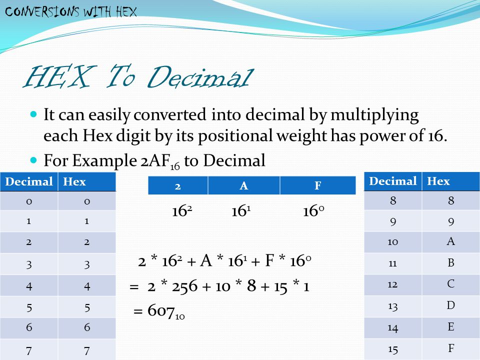 CONVERSIONS WITH HEX HEX To Decimal. It can easily converted into decimal by multiplying each Hex digit by its positional weight has power of 16.