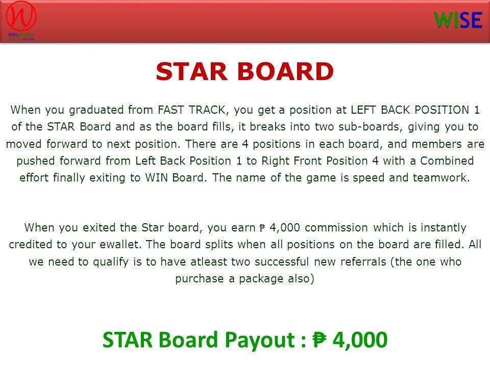 STAR BOARD STAR Board Payout : ₱ 4,000
