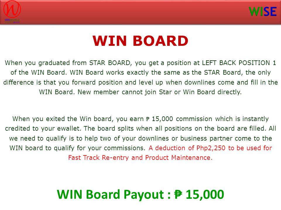WIN BOARD WIN Board Payout : ₱ 15,000