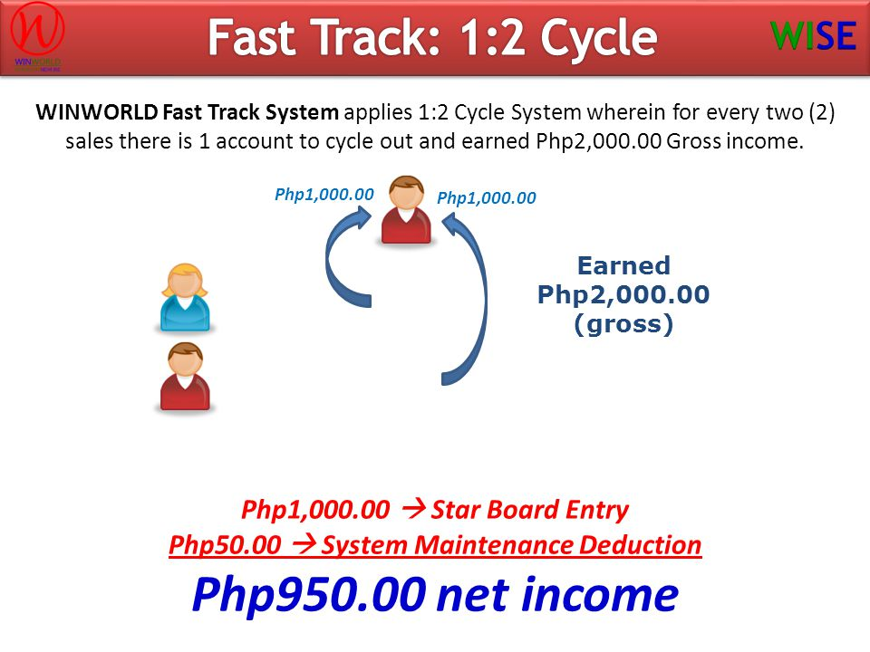 Php50.00  System Maintenance Deduction