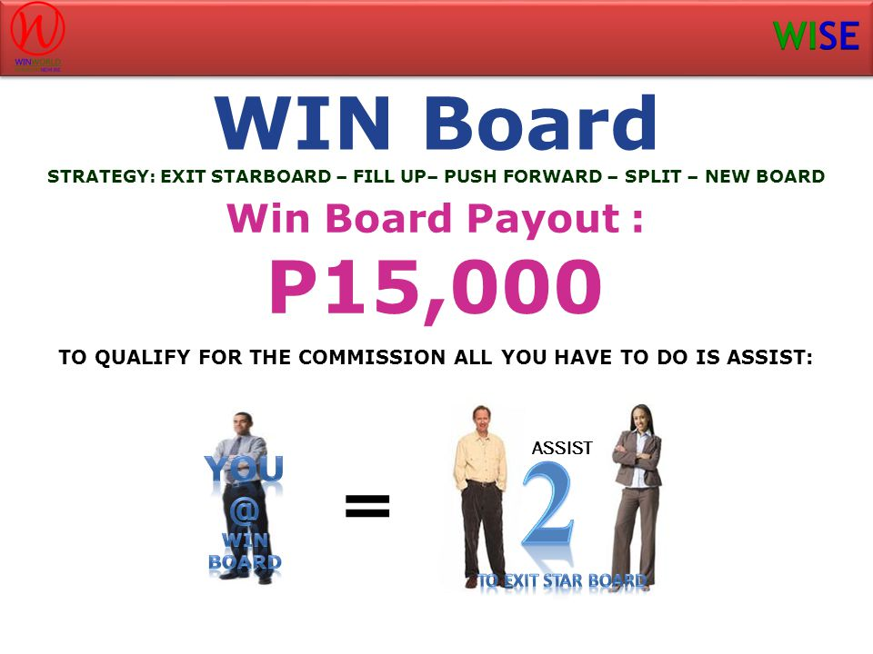 2 = WIN Board P15,000 Win Board Payout : YOU @