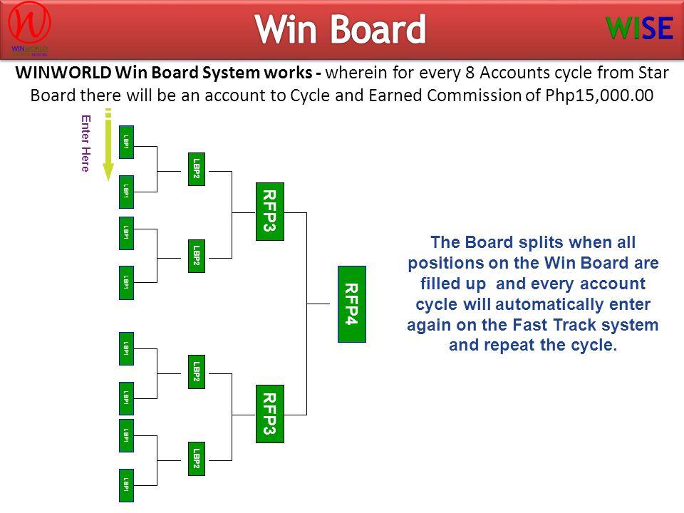 Win Board