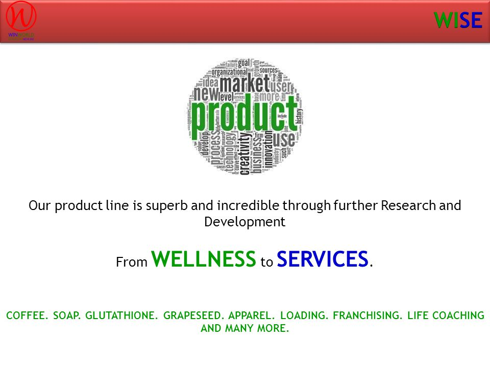 From WELLNESS to SERVICES.