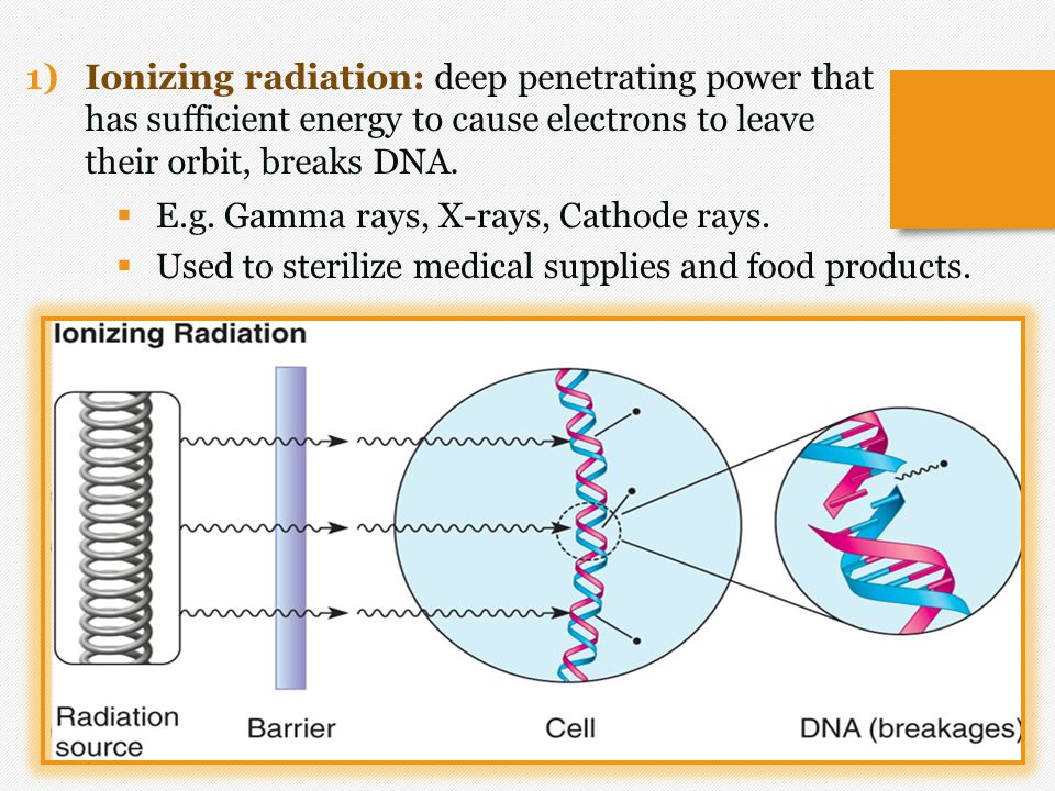Ionizing radiation: deep penetrating power that has sufficient energy to cause electrons to leave their orbit, breaks DNA.