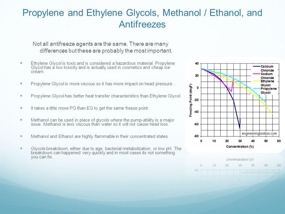 Propylene and Ethylene Glycols, Methanol / Ethanol, and Antifreezes