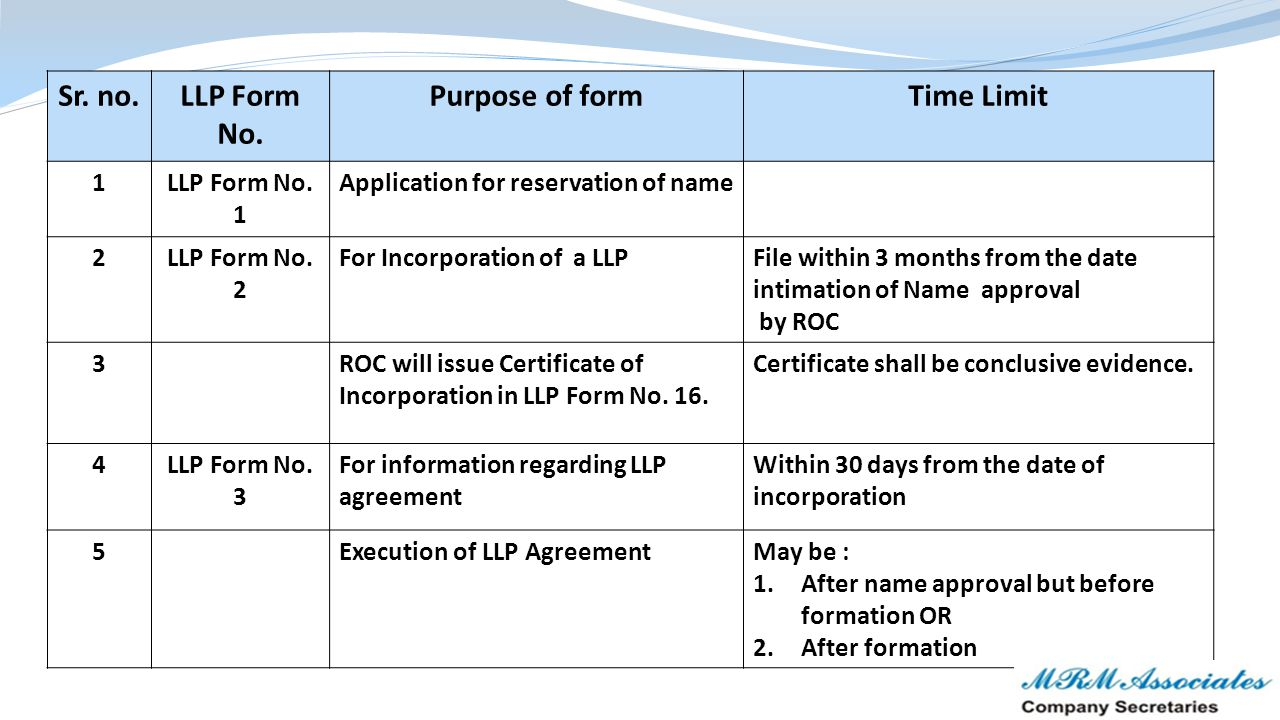 Sr. no. LLP Form No. Purpose of form Time Limit