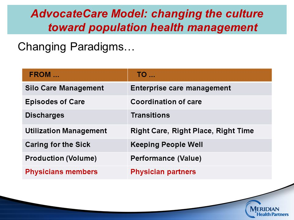 AdvocateCare Model: changing the culture toward population health management