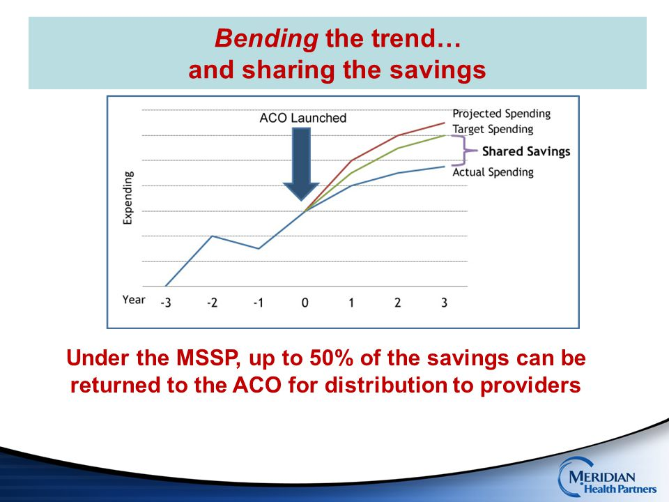 Bending the trend… and sharing the savings