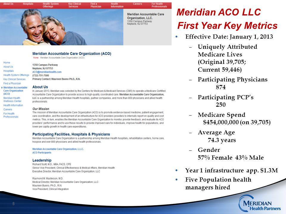 First Year Key Metrics Meridian ACO LLC