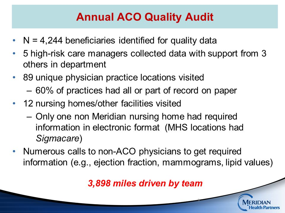 Annual ACO Quality Audit