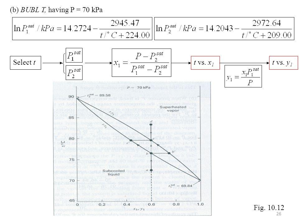 (b) BUBL T, having P = 70 kPa Select t t vs. x1 t vs. y1 Fig. 10.12