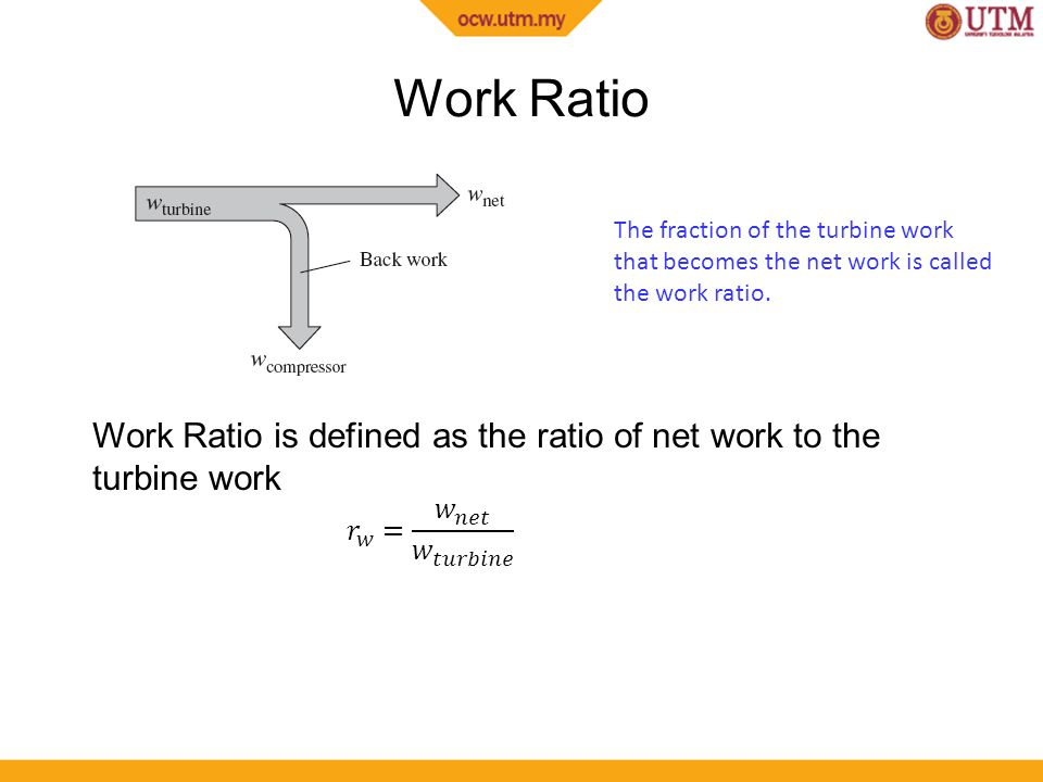 Work Ratio The fraction of the turbine work that becomes the net work is called the work ratio.