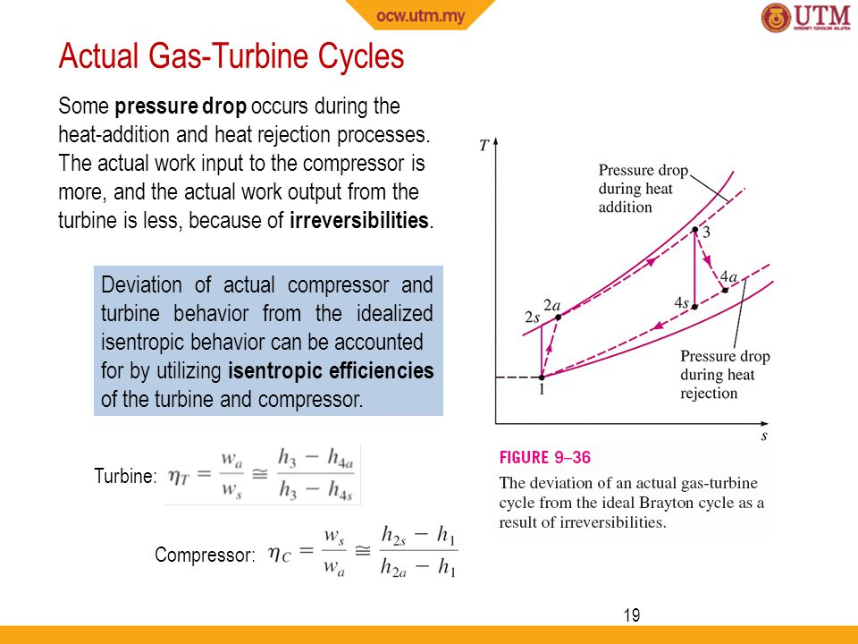 Actual Gas-Turbine Cycles