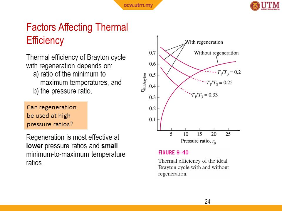 Factors Affecting Thermal Efficiency