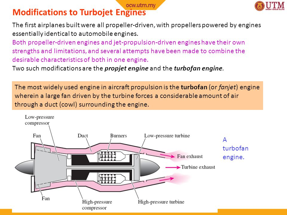 Modifications to Turbojet Engines