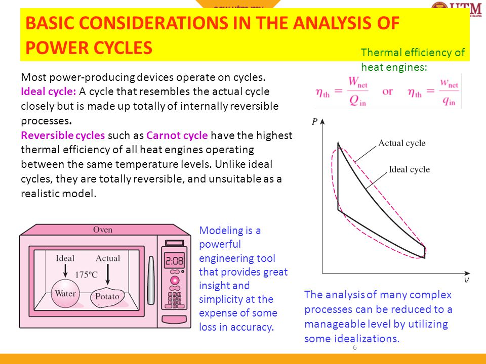 BASIC CONSIDERATIONS IN THE ANALYSIS OF POWER CYCLES
