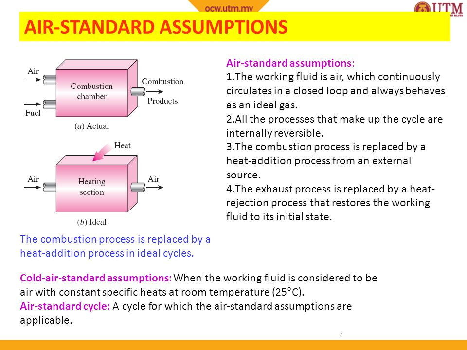 AIR-STANDARD ASSUMPTIONS