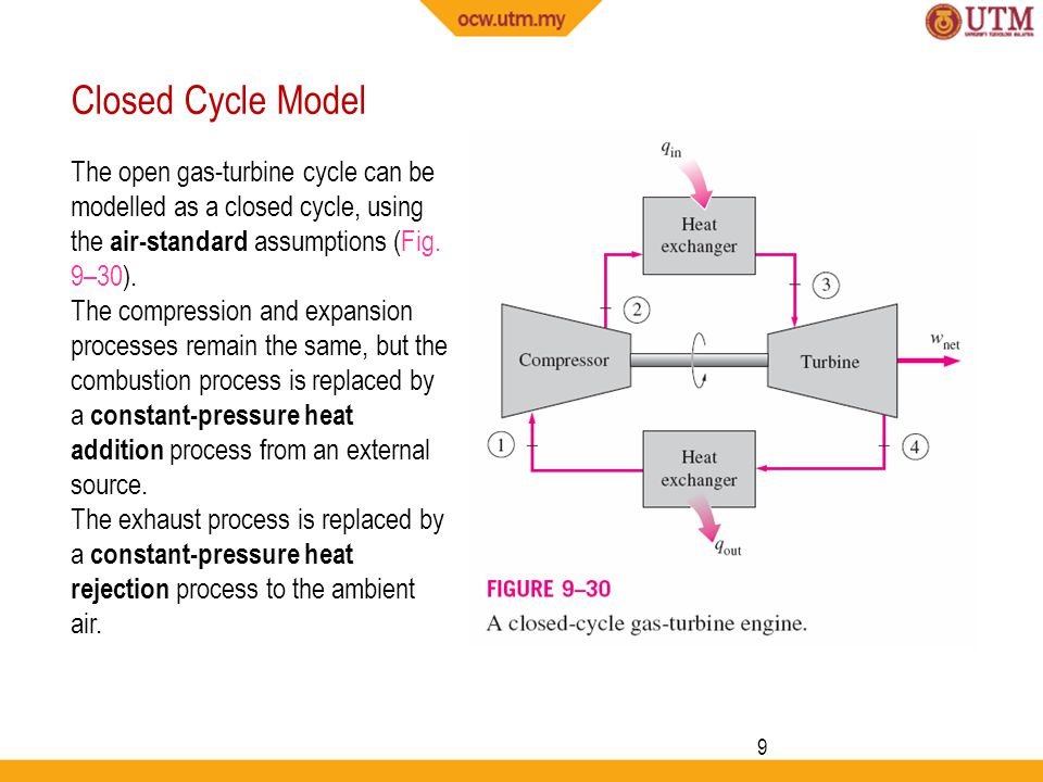 Closed Cycle Model The open gas-turbine cycle can be modelled as a closed cycle, using the air-standard assumptions (Fig. 9–30).