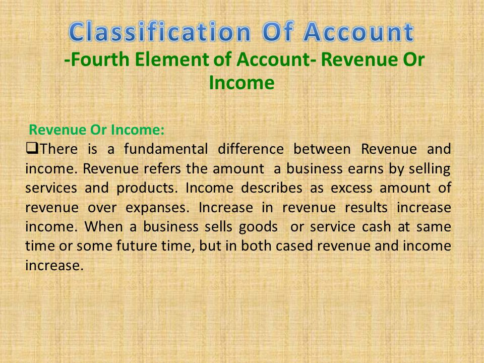 Classification Of Account -Fourth Element of Account- Revenue Or Income