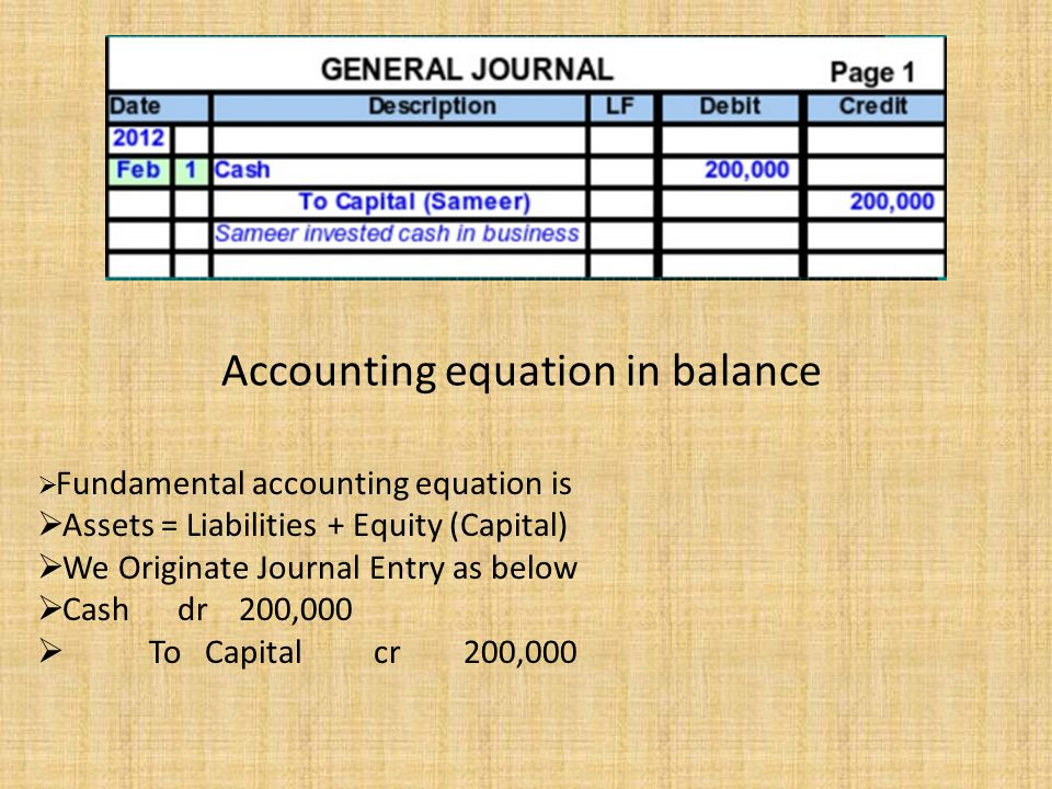 Accounting equation in balance