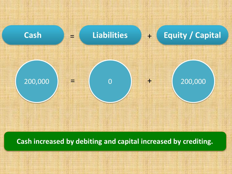Cash increased by debiting and capital increased by crediting.