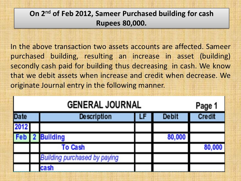 On 2nd of Feb 2012, Sameer Purchased building for cash Rupees 80,000.