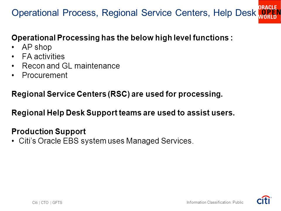 Operational Process, Regional Service Centers, Help Desk