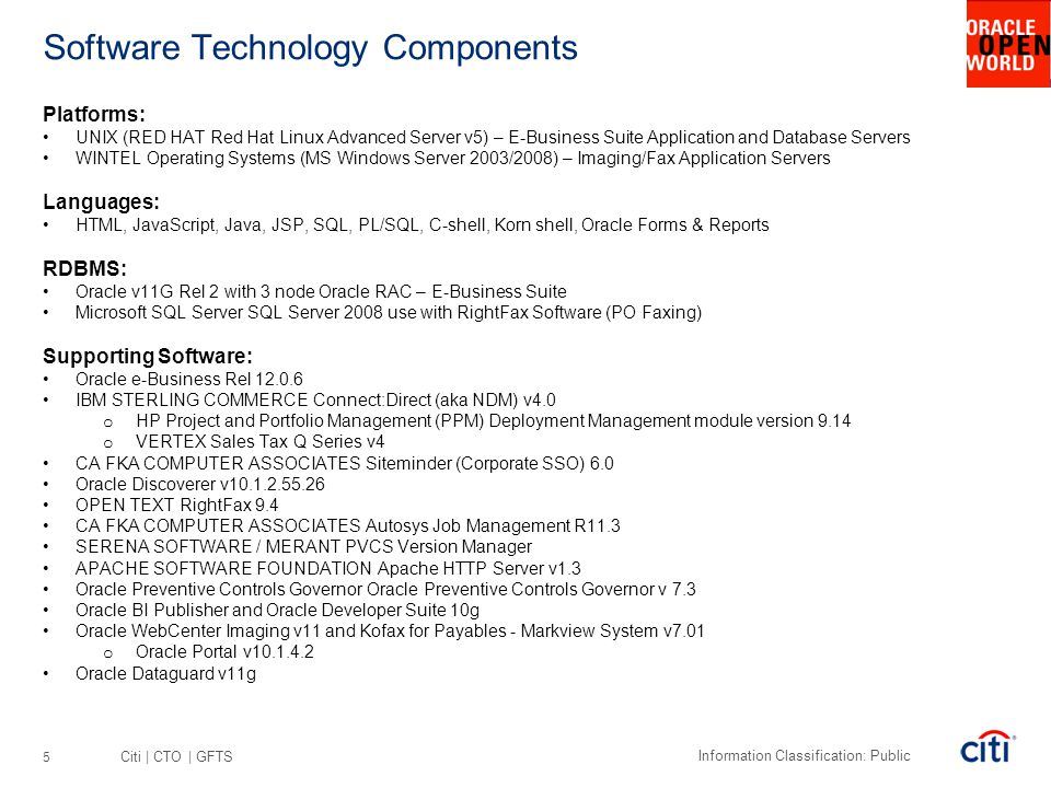Software Technology Components