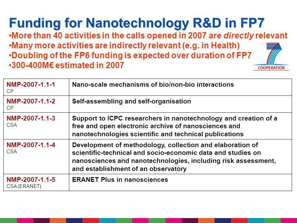 Funding for Nanotechnology R&D in FP7