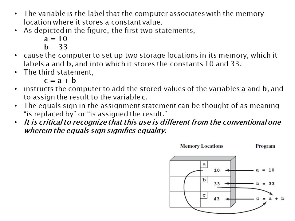 The variable is the label that the computer associates with the memory location where it stores a constant value.
