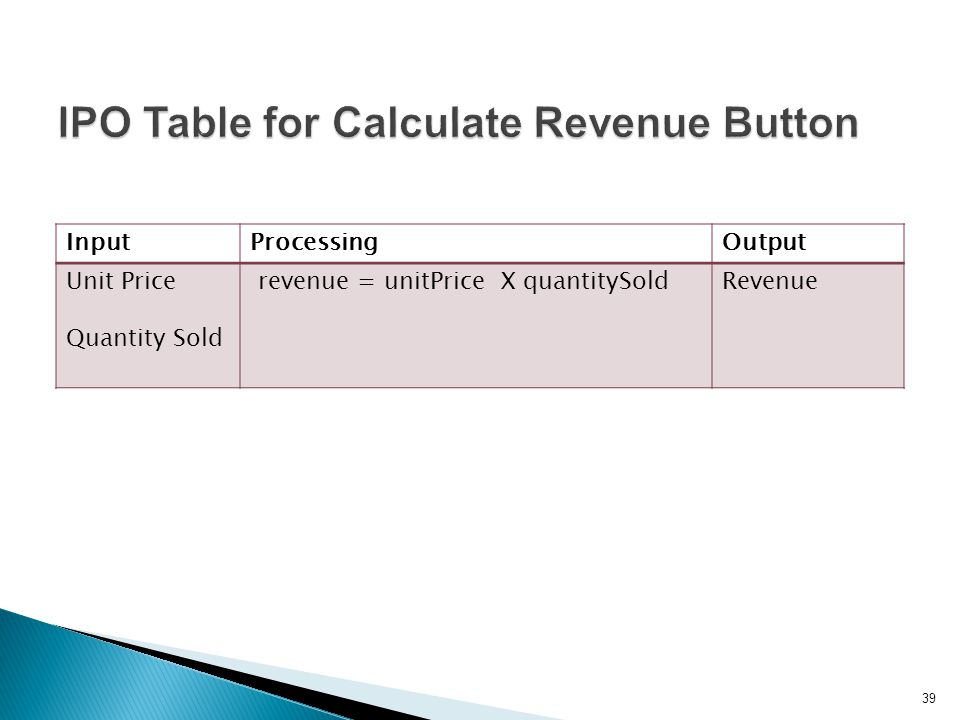 IPO Table for Calculate Revenue Button