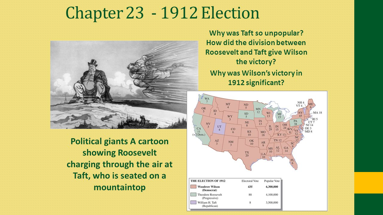 Why was Wilson's victory in 1912 significant
