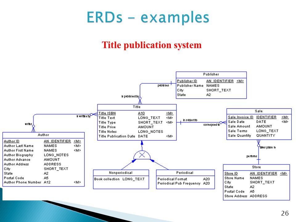 Title publication system