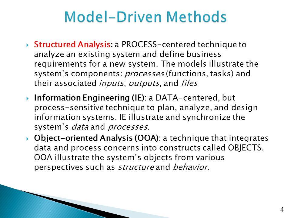 Model-Driven Methods