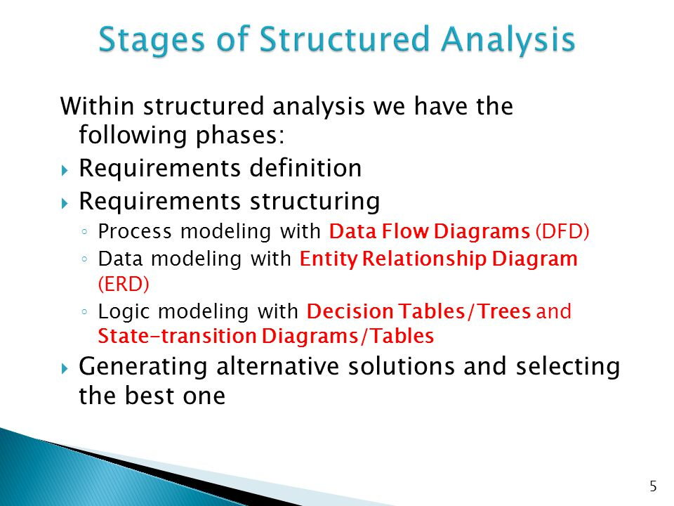 Stages of Structured Analysis