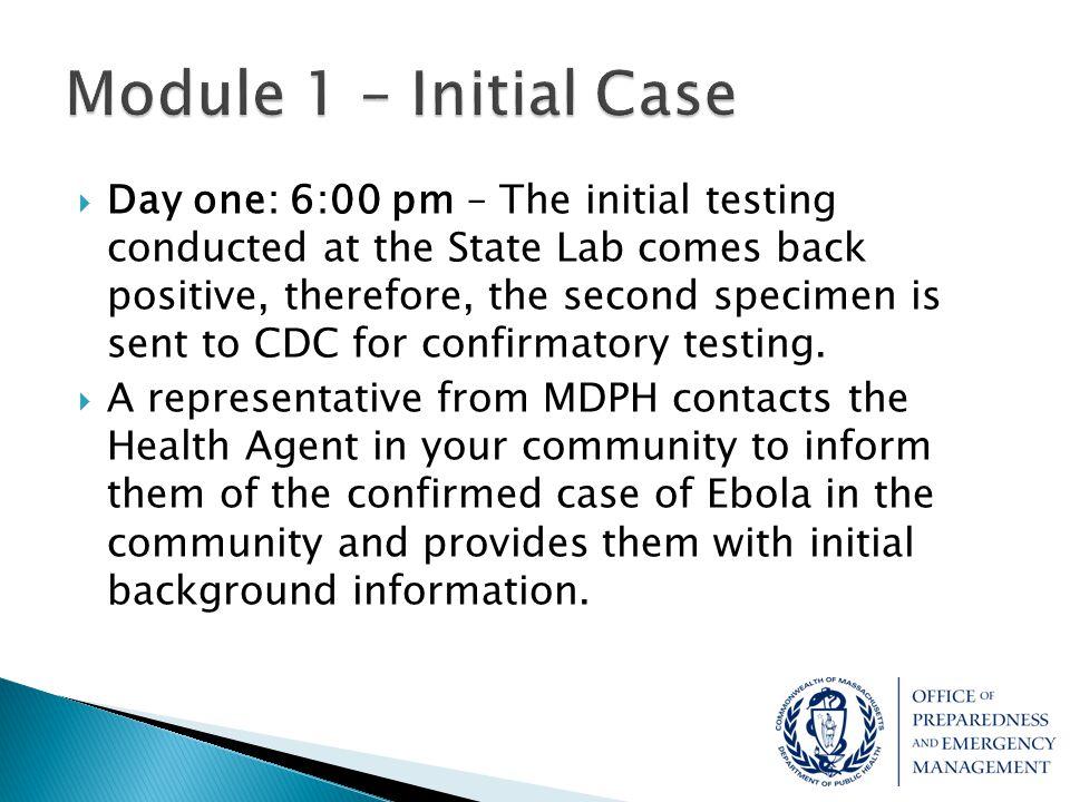 Module 1 – Initial Case