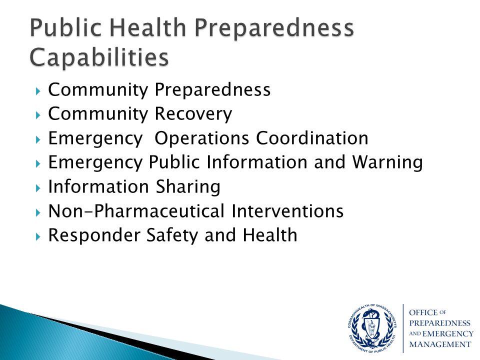 Public Health Preparedness Capabilities