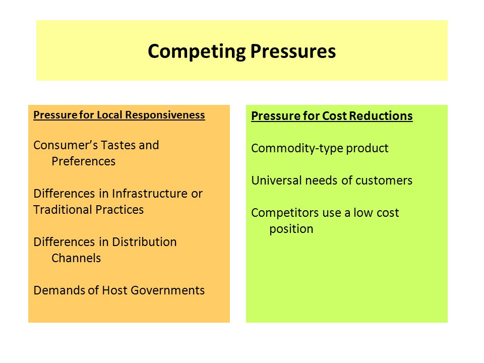 Competing Pressures Pressure for Cost Reductions