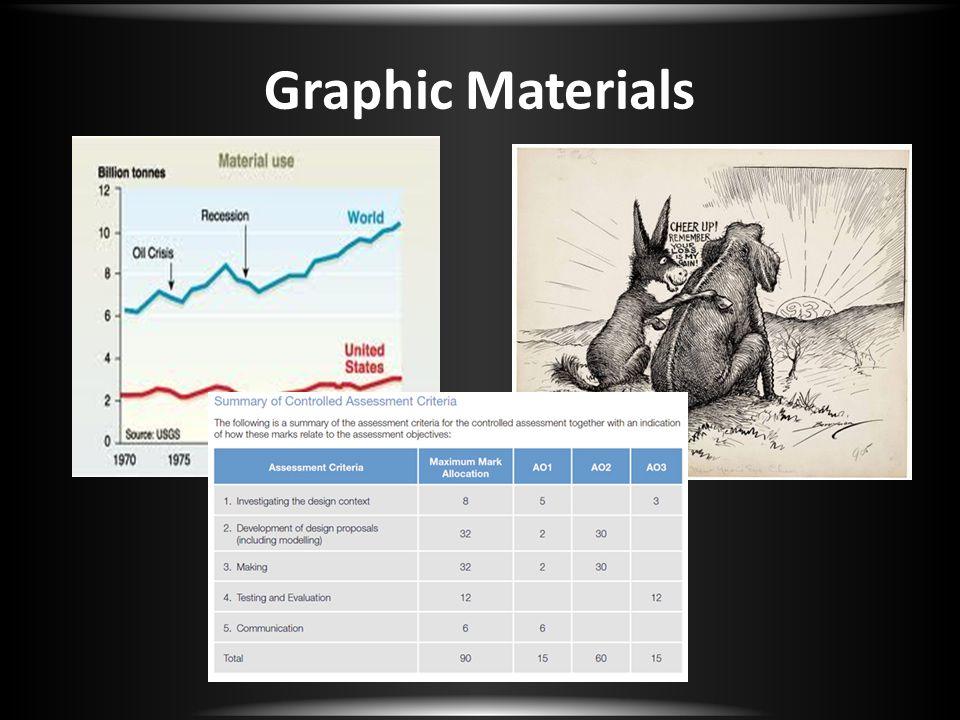 Graphic Materials