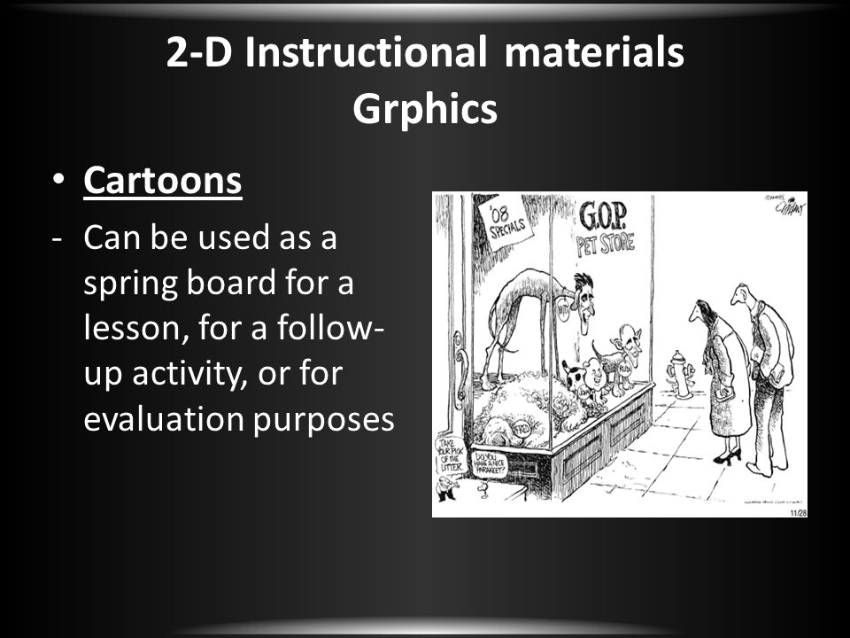 2-D Instructional materials Grphics