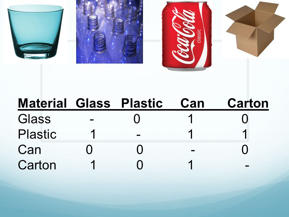 Material Glass Plastic Can Carton
