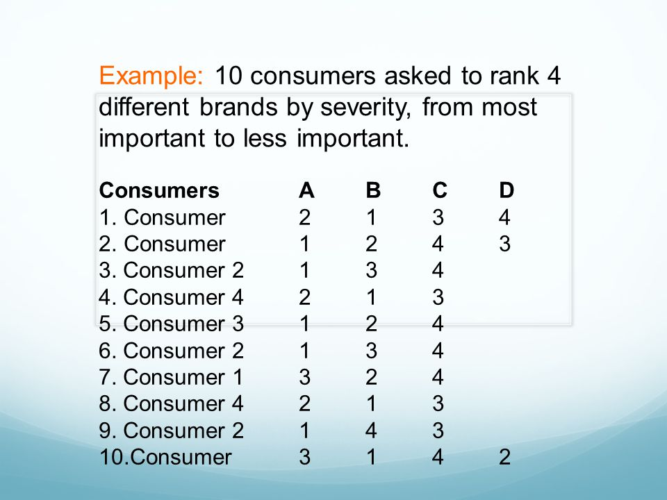 Example: 10 consumers asked to rank 4 different brands by severity, from most important to less important.