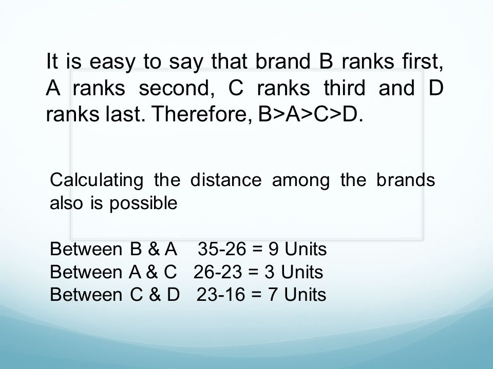It is easy to say that brand B ranks first, A ranks second, C ranks third and D ranks last. Therefore, B>A>C>D.